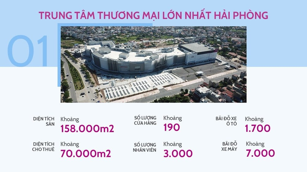 Thông tin dự án Aeon Mall Hải Phòng